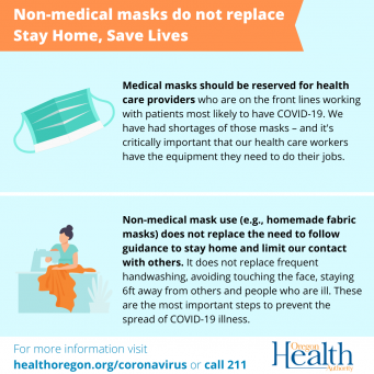 Medical masks should be reserved for health care providers. Non-medical mask use does not replace the need to follow guidance to stay home and limit our contact with others.